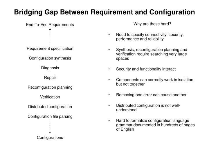 Bridging gap between requirement and configuration