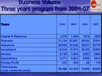 business volume three years program from 2004 07