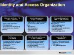 identity and access organization
