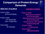 comparison of protein energy demands