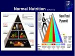 normal nutrition eatright org