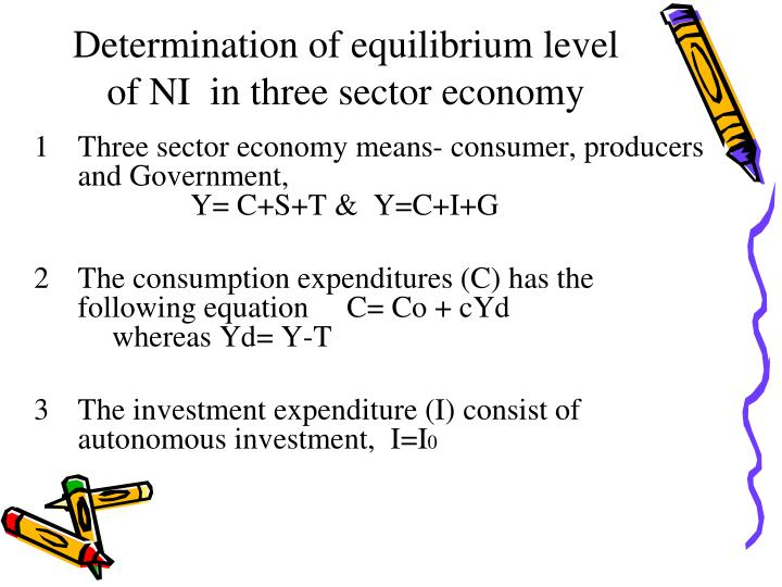 equilibrium level of income for the open economy The goods market of an open economy  i in the nal chapter we analyse the equilibrium in the goods market in an open economy  depend on domestic income.