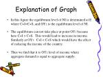 explanation of graph