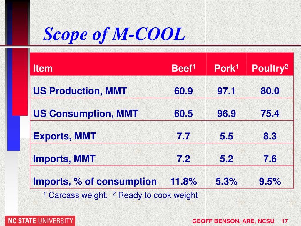 Scope of M-COOL