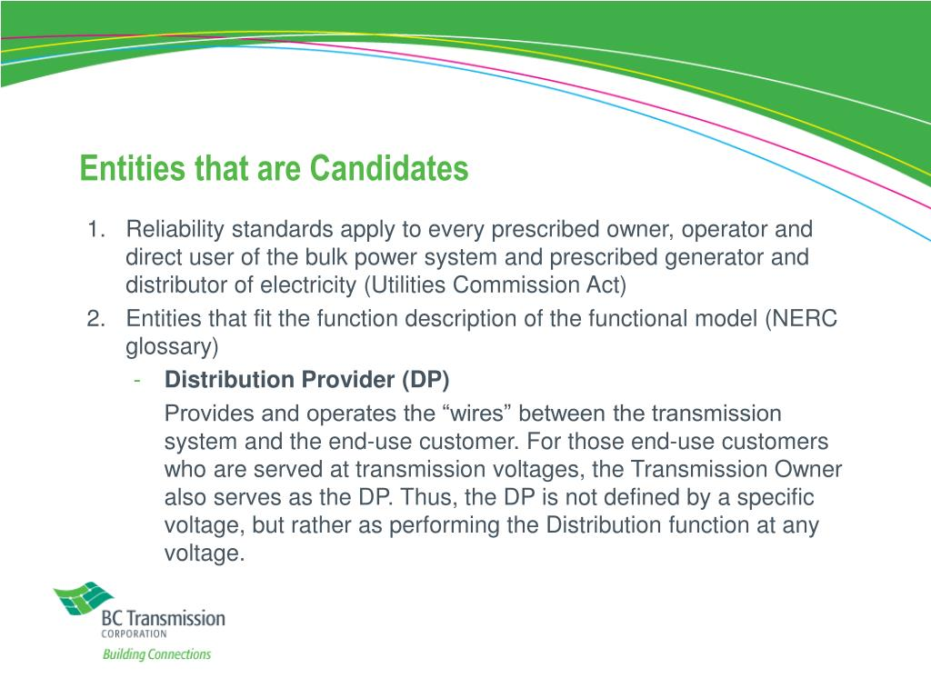 Entities that are Candidates