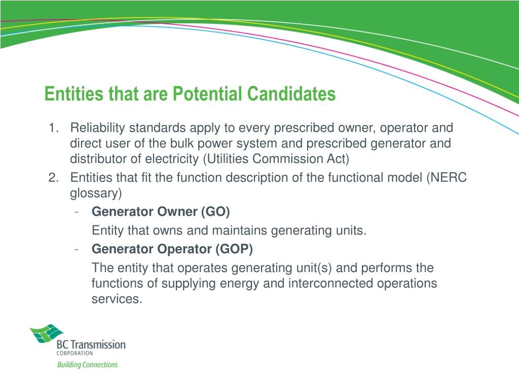 Entities that are Potential Candidates