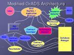 modified grads architecture