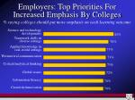 employers top priorities for increased emphasis by colleges
