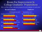 room for improvement in college graduates preparedness