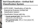soil classification unified soil classification system
