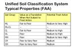 unified soil classification system typical properties faa28