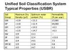 unified soil classification system typical properties usbr