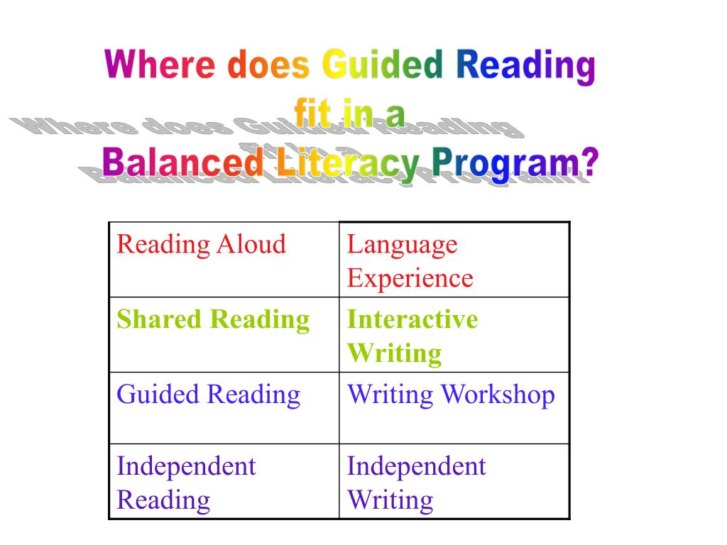 Where does Guided Reading