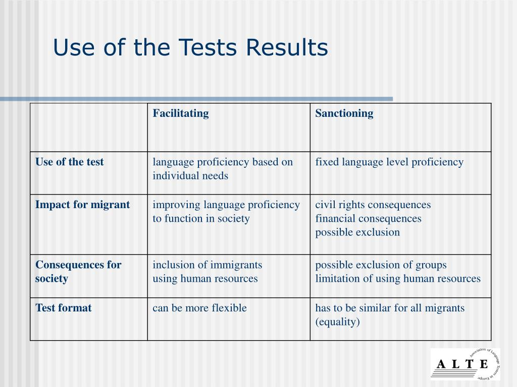Use of the Tests Results