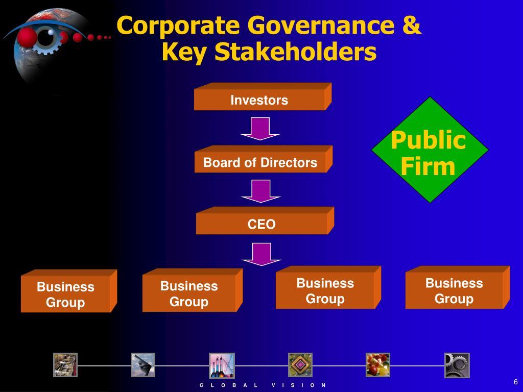 Corporate Governance &