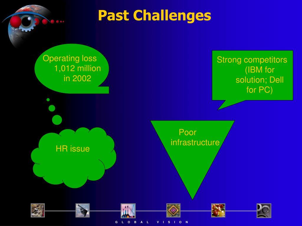 Past Challenges