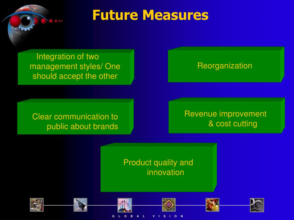Future Measures