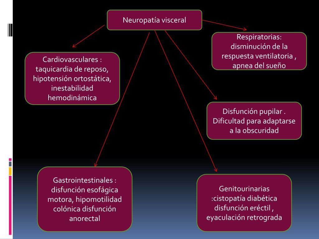 Neuropatía visceral