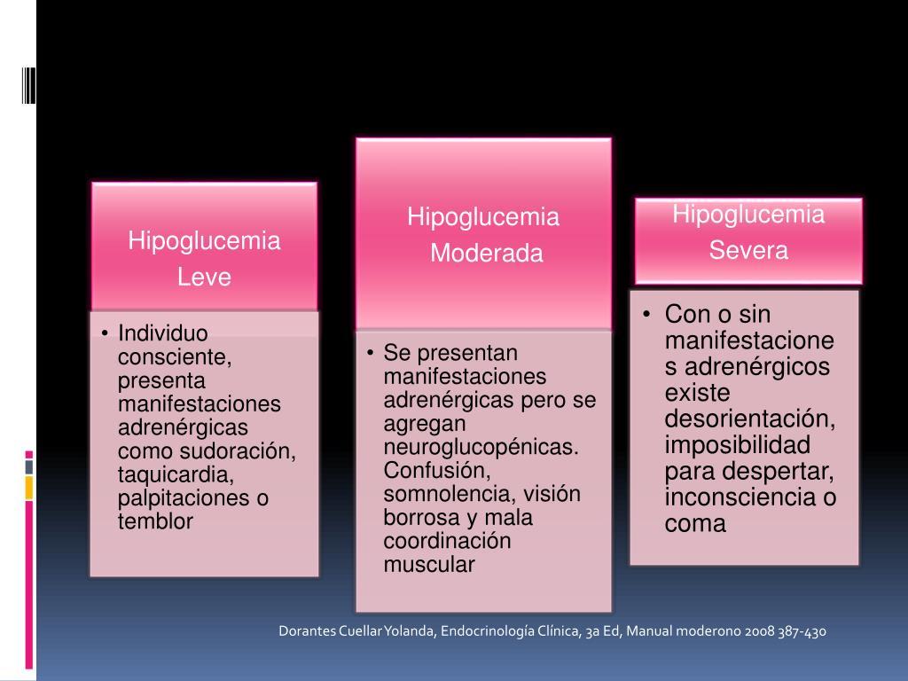 Dorantes Cuellar Yolanda, Endocrinología Clínica, 3a Ed, Manual moderono 2008 387-430
