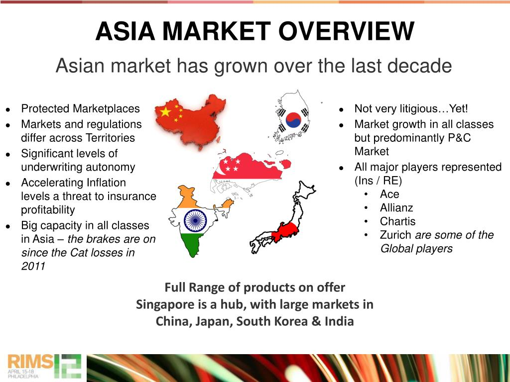 ASIA MARKET OVERVIEW