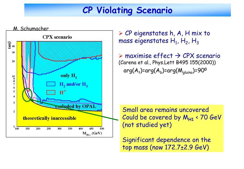 CP Violating Scenario