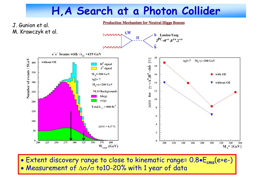H,A Search at a Photon Collider
