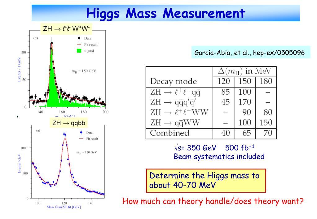 Higgs Mass Measurement
