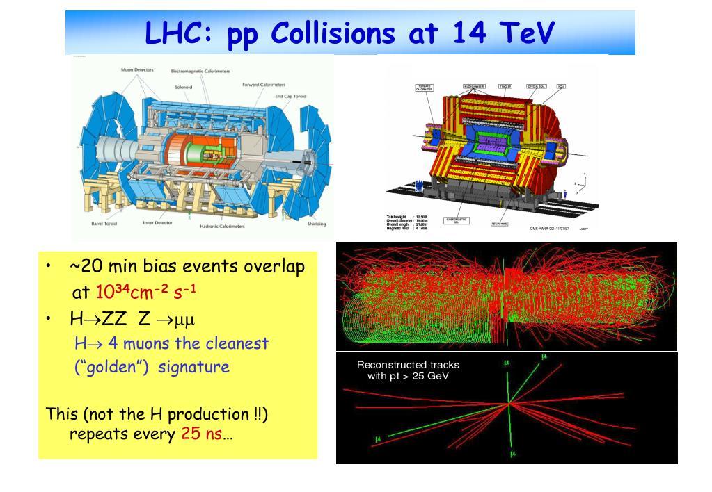 LHC: pp Collisions at 14 TeV