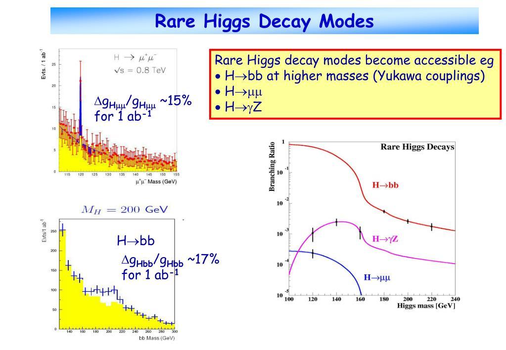Rare Higgs Decay Modes
