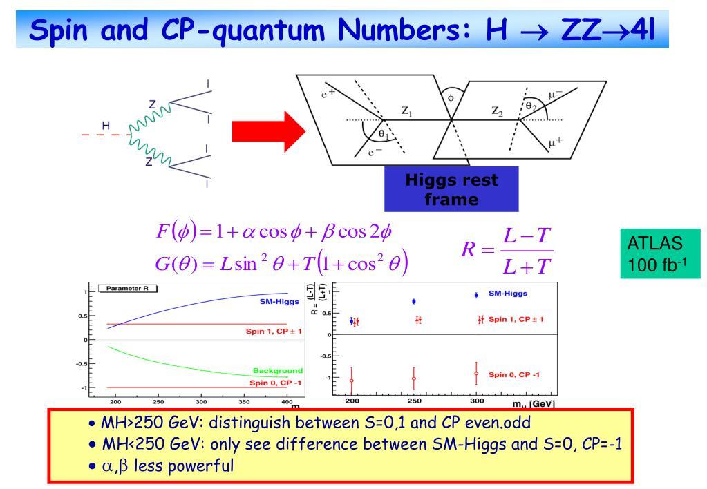 Higgs rest frame