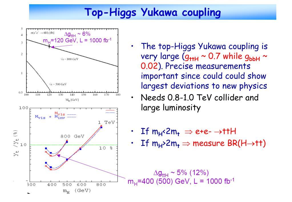 Top-Higgs Yukawa coupling