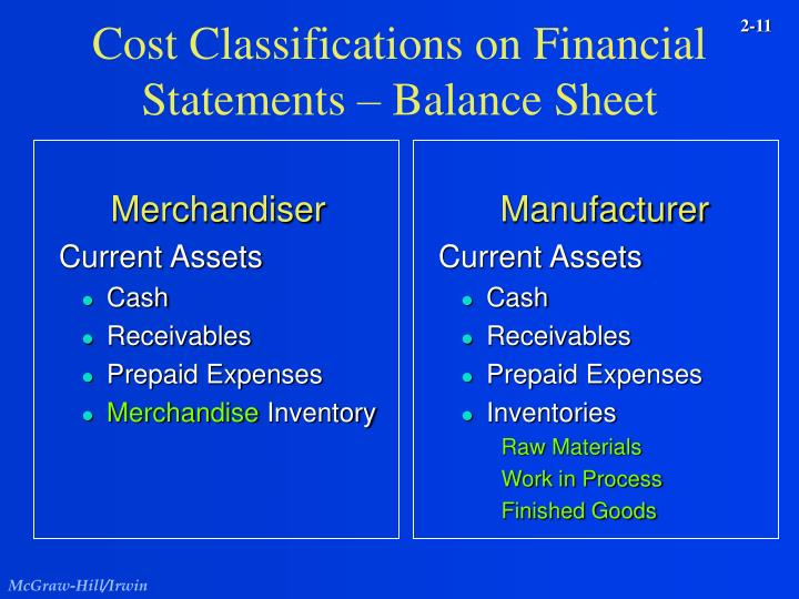 Cost Classifications on Financial Statements – Balance Sheet