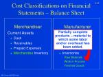 cost classifications on financial statements balance sheet2