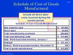 schedule of cost of goods manufactured3