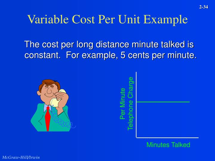 Variable Cost Per Unit Example