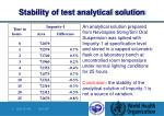 stability of test analytical solution