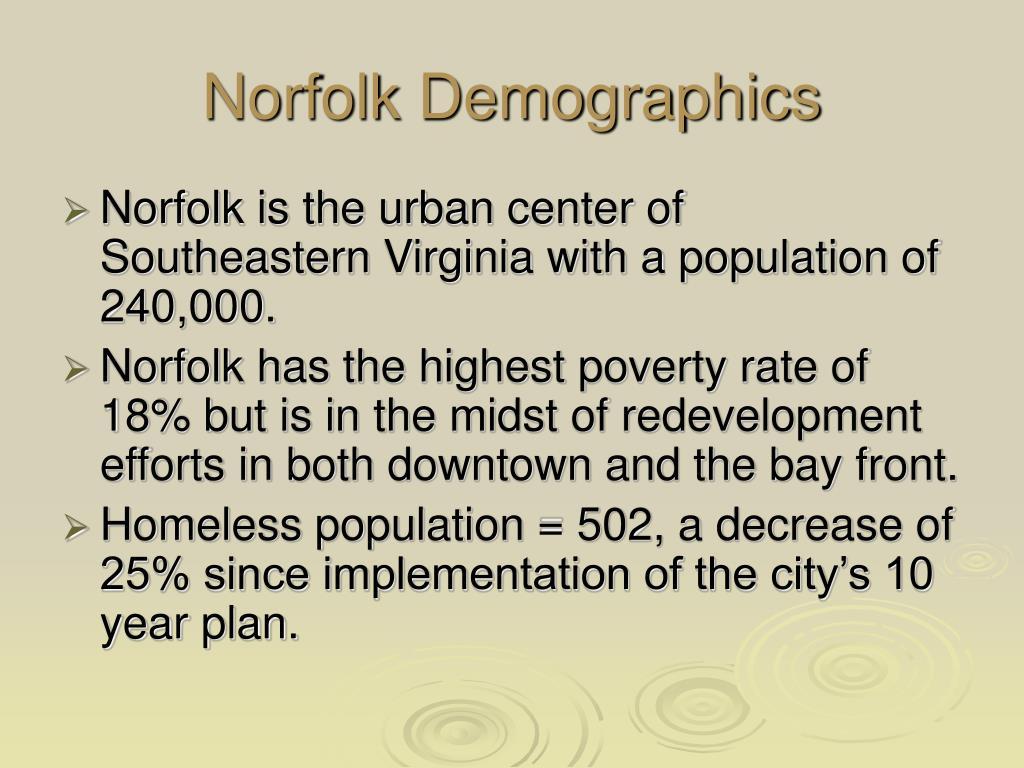 Norfolk Demographics