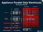 appliance parallel data warehouse architecture mat rielle
