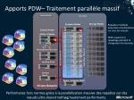 apports pdw traitement parall le massif32