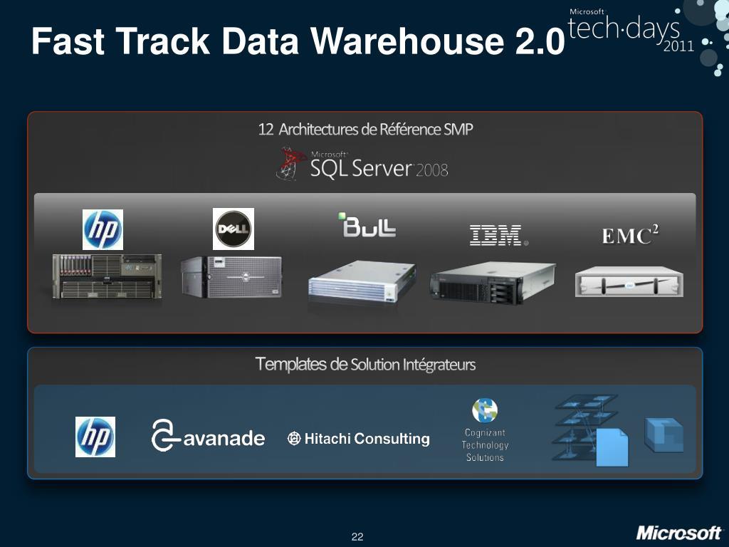 Fast Track Data Warehouse