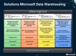 solutions microsoft data warehousing