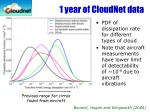 1 year of cloudnet data