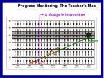 progress monitoring the teacher s map1