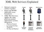 xml web services explained