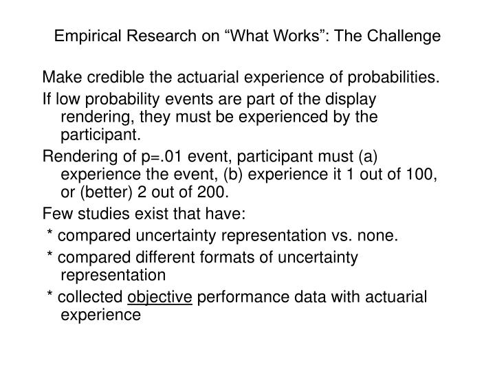 "Empirical Research on ""What Works"": The Challenge"