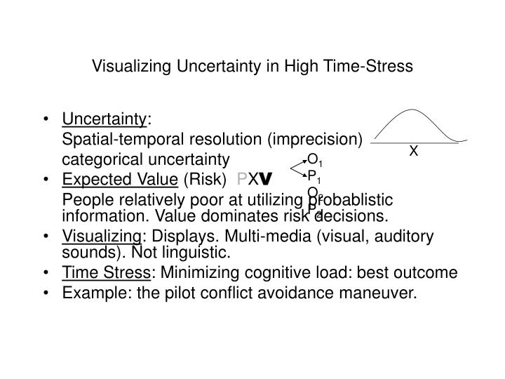 Visualizing uncertainty in high time stress