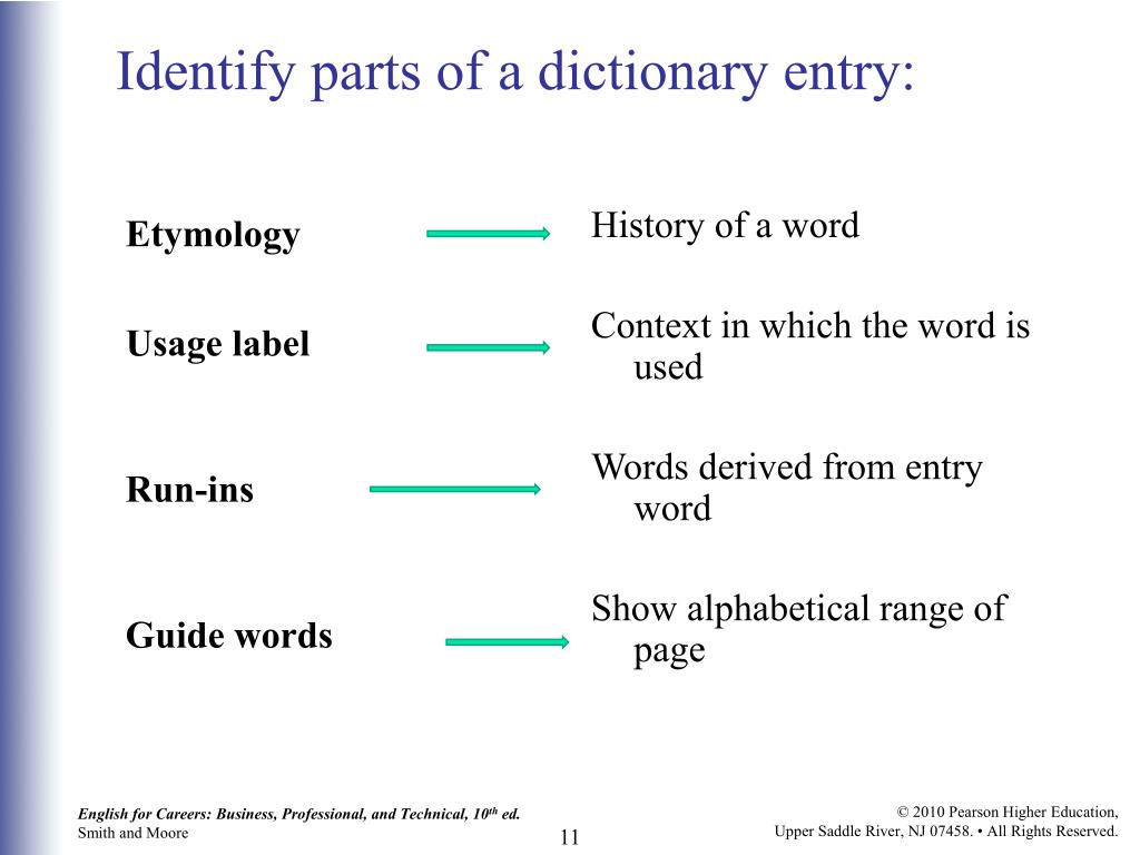 History of a word