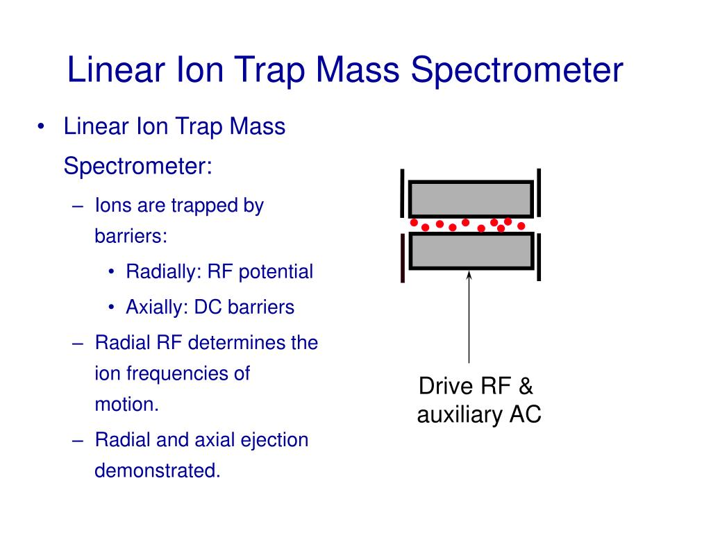Linear Ion Trap Mass Spectrometer: