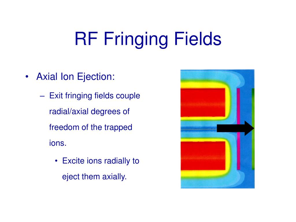 Axial Ion Ejection: