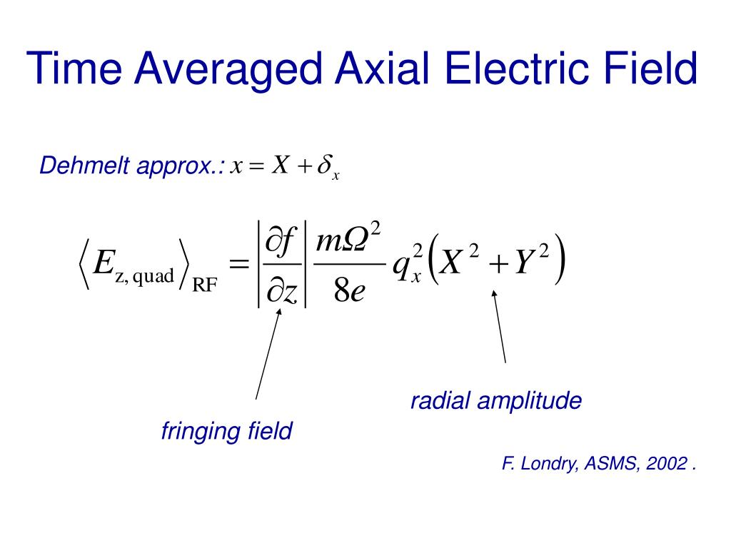 Time Averaged Axial Electric Field